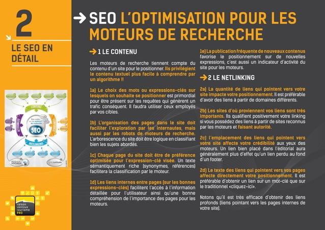 2  le seo en détail  SEO L'optimisation pour les moteurs de recherche   1 Le contenu  1e) La publication fréquente de nou...