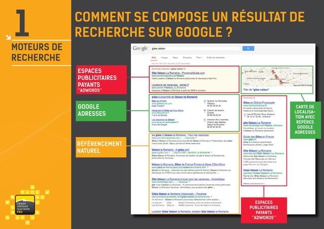 1  moteurs de recherche  Comment se compose un résultat de recherche sur Google ? dans le monde Espaces publicitaires paya...