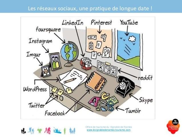 Atelier numérique 1-2016- Facebook-le-vignoble-de-Nantes-tourisme Slide 3