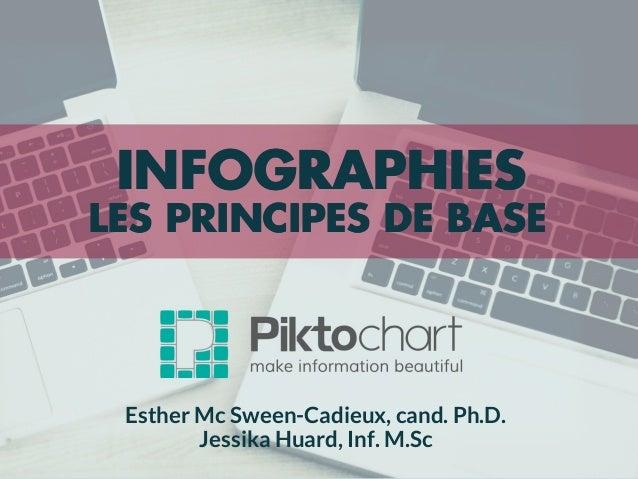 LES PRINCIPES DE BASE Jessika Huard, Inf. M.Sc Esther Mc Sween-Cadieux, cand. Ph.D. INFOGRAPHIES