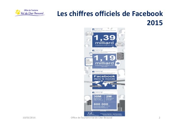 Atelier facebook 2016 animation page office tourisme valdecher beauva - Office de tourisme saint aignan ...