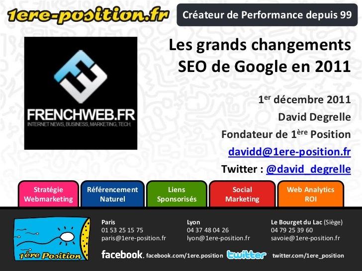 Créateur de Performance depuis 99                                           Les grands changements                        ...