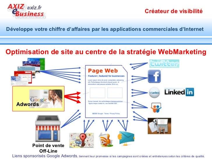 Evitez les pieges et le derapage de campagnes Google adwords  Slide 3