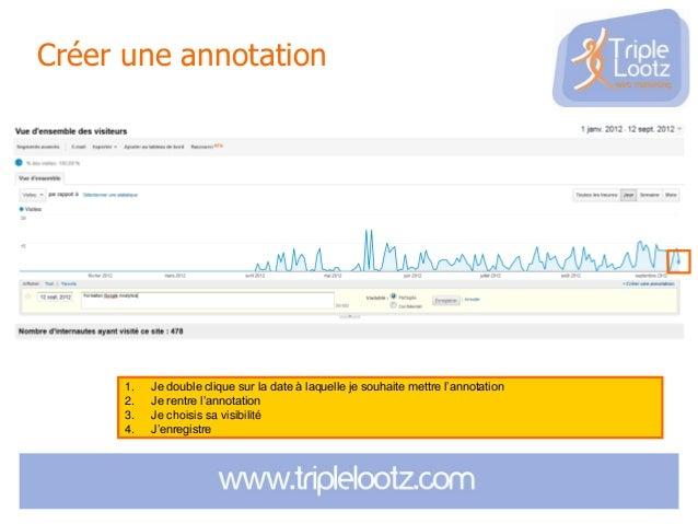 Analyser La Performance De Votre Site Web Avec Google