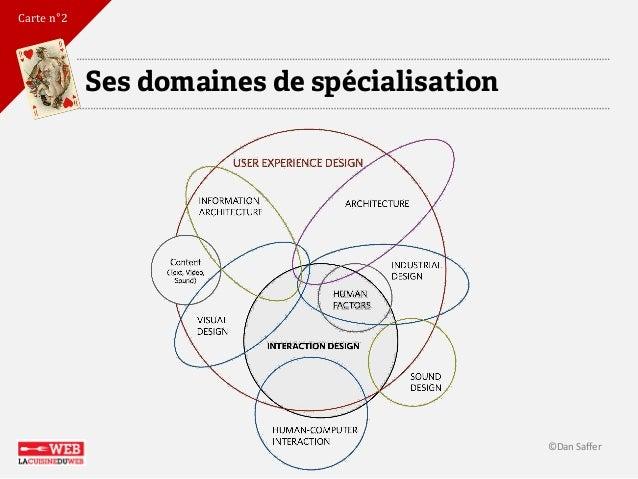 Ses domaines de spécialisation  Carte n°2  ©Dan Saffer