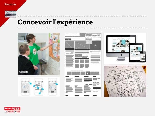 Corriger et améliorer  Résultats  ©Inndesign.fr  ©Nealite