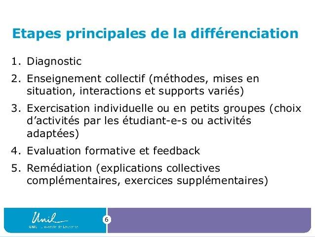 Etapes principales de la différenciation 1. Diagnostic 2. Enseignement collectif (méthodes, mises en situation, interactio...