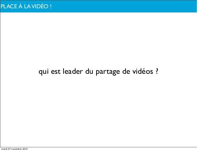 PLACE À PARLONS-NOUS ?DE QUOILA VIDÉO !                         qui est leader du partage de vidéos ?mardi 27 novembre 2012