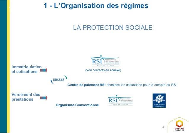 Atelier Protection Sociale Du Dirigeant