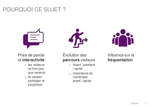 POURQUOI CE SUJET ? Influence sur la fréquentation @Civiliz 2 Prise de parole et interactivité → les visiteurs ne font pas...
