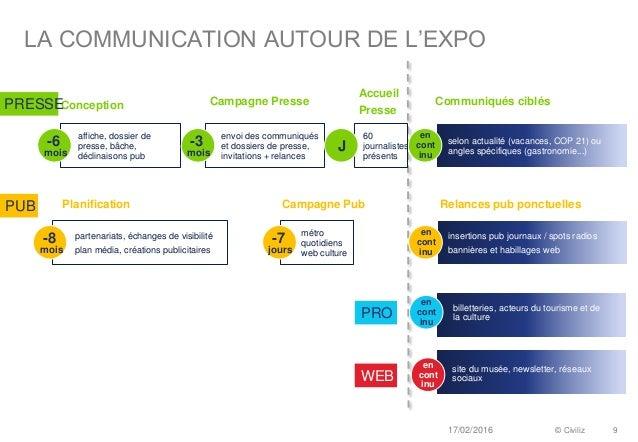 LA COMMUNICATION AUTOUR DE L'EXPO © Civiliz 9 Communiqués ciblés selon actualité (vacances, COP 21) ou angles spécifiques ...
