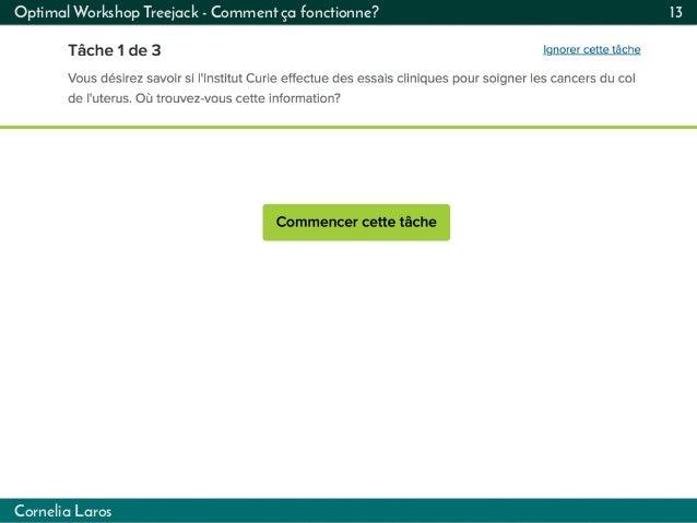 Cornelia Laros Optimal Workshop Treejack - Comment ça fonctionne? 13