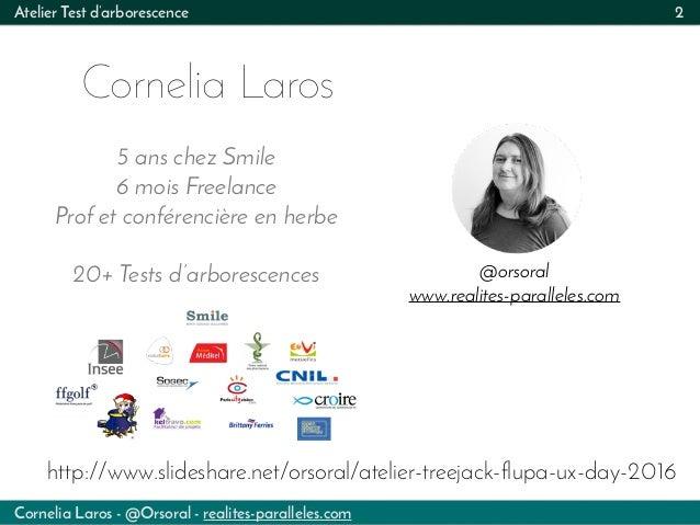 Atelier Test d'arborescence 2 Cornelia Laros - @Orsoral - realites-paralleles.com Cornelia Laros 5 ans chez Smile 6 mois F...