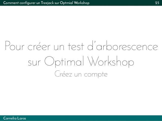 Cornelia Laros Pour créer un test d'arborescence sur Optimal Workshop Créez un compte Comment configurer un Treejack sur O...