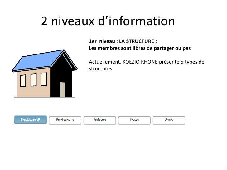 2ème niveau :LE CONTACT = un visiteur ou un prospectLes contacts sont tous mutualisés . A la créationd'un contact, vérific...