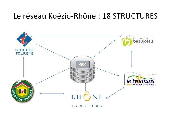 Le réseau Koézio-Rhône : 18 STRUCTURES                 GRC