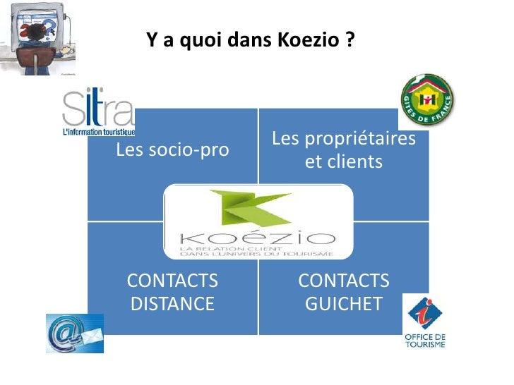 Y a quoi dans Koezio ?                Les propriétairesLes socio-pro                    et clients CONTACTS          CONTA...