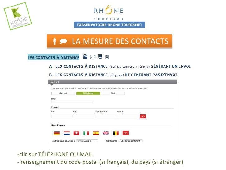 [OBSERVATOIRE RHÔNE TOURISME] LA MESURE DES DEMANDES                      DOCUMENTATIONS                      - clic sur ...