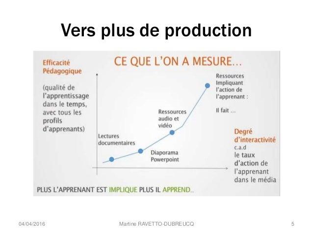 Vers plus de production Martine RAVETTO-DUBREUCQ 504/04/2016