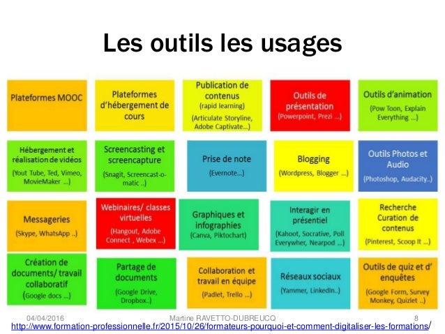 Les outils les usages http://www.formation-professionnelle.fr/2015/10/26/formateurs-pourquoi-et-comment-digitaliser-les-fo...