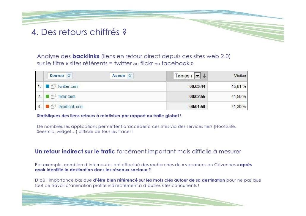 4. Des retours chiffrés ?   Analyse des backlinks (liens en retour direct depuis ces sites web 2.0)  sur le filtre « sites...
