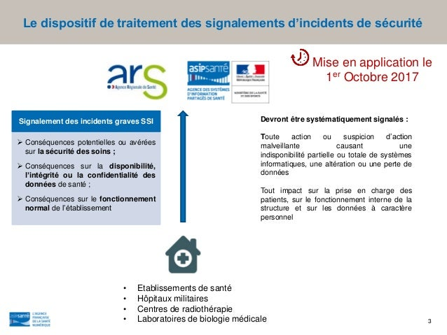 Atelier N°10 Signalement des incidents graves de sécurité (art 110 Loi de santé 2016) Slide 3