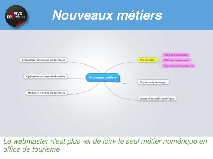 Nouveaux métiersDe la bonne échelle du community management : internalisation,externalisation, mutualisation...Nécessité d...