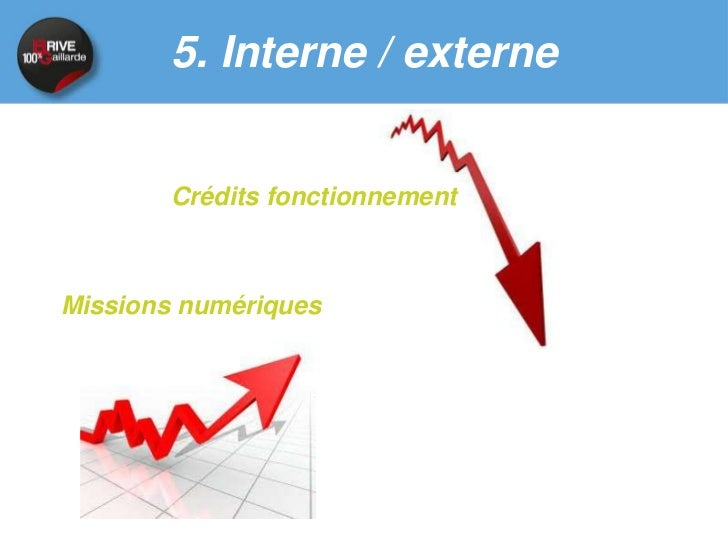 5. Interne / externeUne stratégie      Jexternalise                               Jinternalise