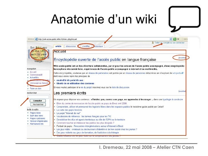 Anatomie d'un wiki