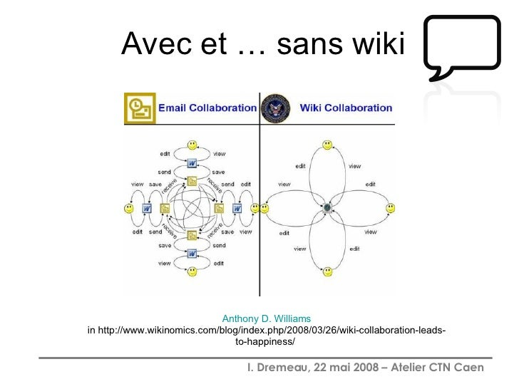 Anthony D. Williams in http://www.wikinomics.com/blog/index.php/2008/03/26/wiki-collaboration-leads-to-happiness/  Avec et...