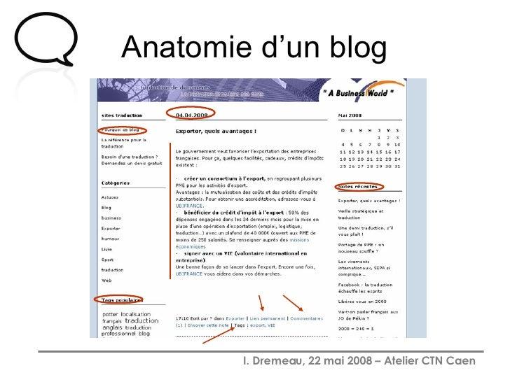 Anatomie d'un blog