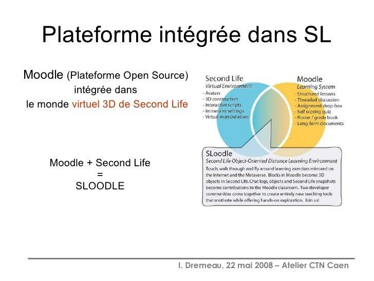 Plateforme intégrée dans SL <ul><li>Moodle  (Plateforme Open Source)  </li></ul><ul><li>intégrée dans </li></ul><ul><li>le...