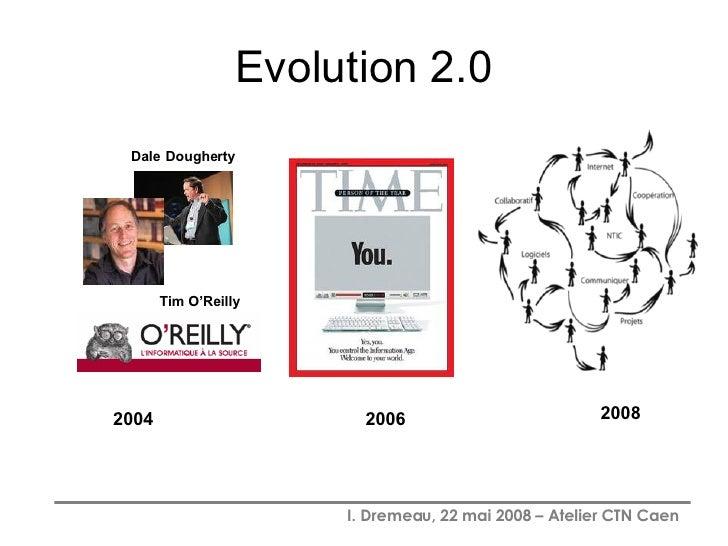Evolution 2.0 2008 2006 2004 Dale   Dougherty   Tim O'Reilly