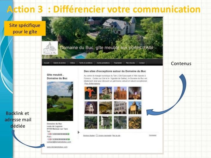 Action 3 : Différencier votre communication  Site spécifique    pour le gîte                                     ContenusB...