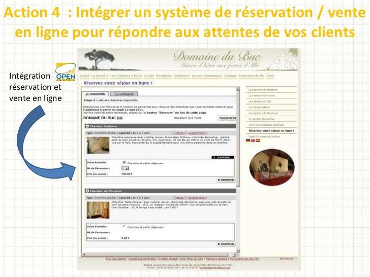 Action 4 : Intégrer un système de réservation / vente en ligne pour répondre aux attentes de vos clientsIntégrationréserva...