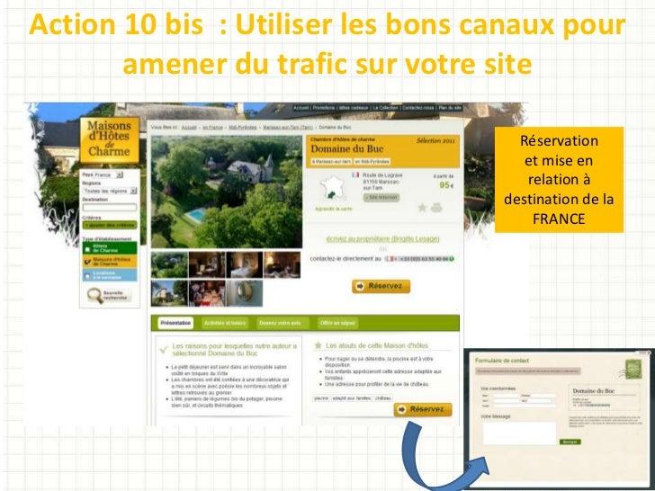 Action 10 bis : Utiliser les bons canaux pour       amener du trafic sur votre site                                     Ré...