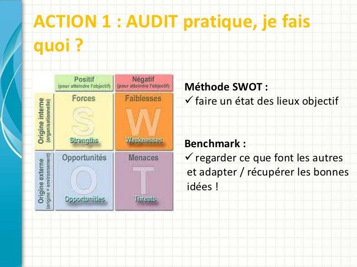 ACTION 1 : AUDIT pratique, je faisquoi ?                  Méthode SWOT :                   faire un état des lieux object...