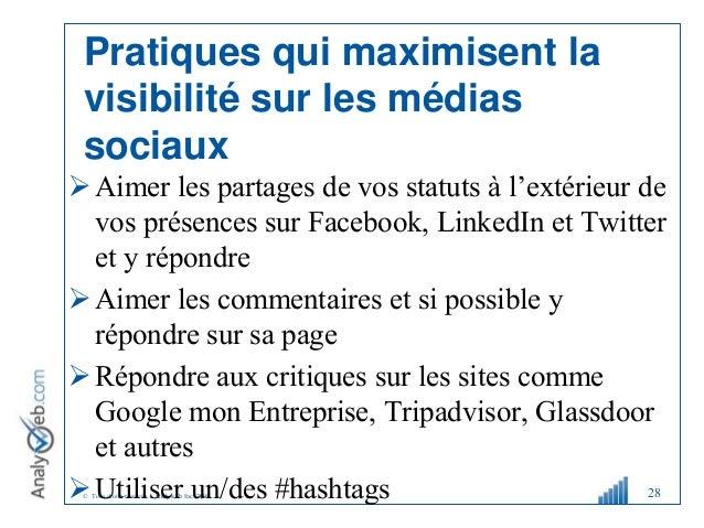 © Tous droits réservés – Analyweb Inc. 2008 Pratiques qui maximisent la visibilité sur les médias sociaux Aimer les parta...