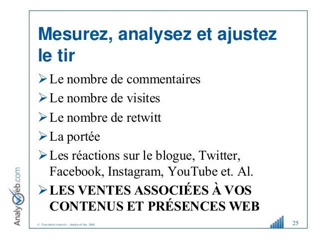 © Tous droits réservés – Analyweb Inc. 2008 Mesurez, analysez et ajustez le tir Le nombre de commentaires Le nombre de v...