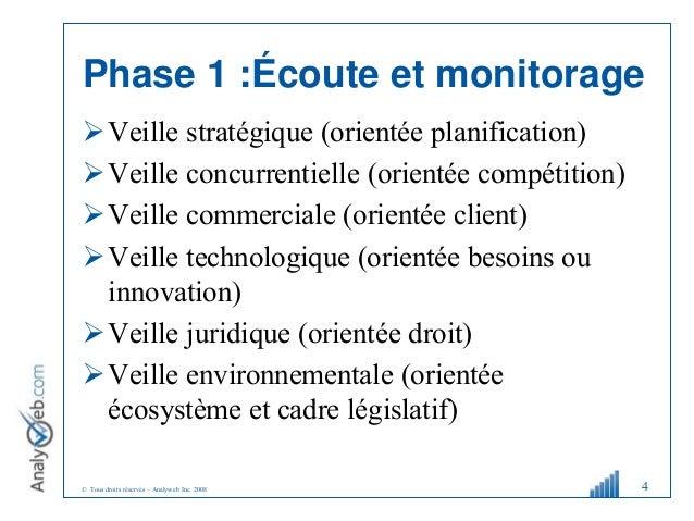 © Tous droits réservés – Analyweb Inc. 2008 Phase 1 :Écoute et monitorage Veille stratégique (orientée planification) Ve...