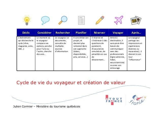 Toujours vacances & plaisir (Services & clients)