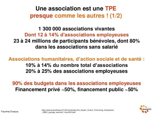 Une association est une TPE presque comme les autres ! (1/2) Youmna Ovazza vivrelivre19.over-blog.com 1 300 000 associatio...