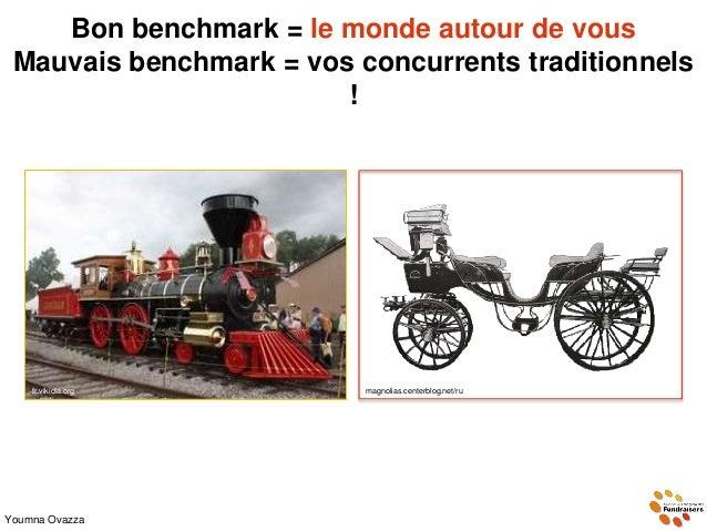 Bon benchmark = le monde autour de vous Mauvais benchmark = vos concurrents traditionnels ! Youmna Ovazza vivrelivre19.ove...