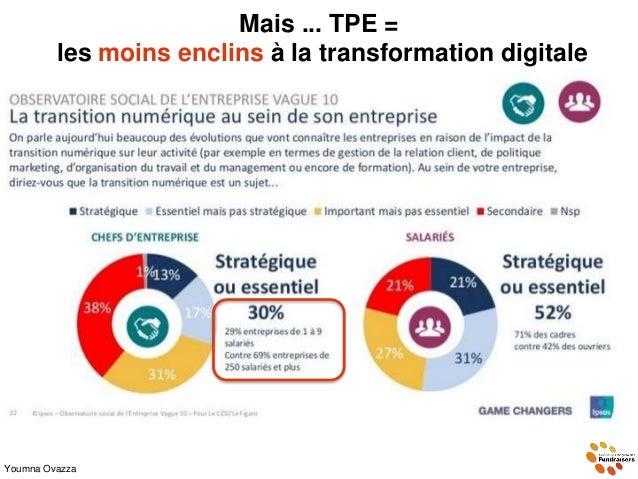 Mais ... TPE = les moins enclins à la transformation digitale Youmna Ovazza vivrelivre19.over-blog.com