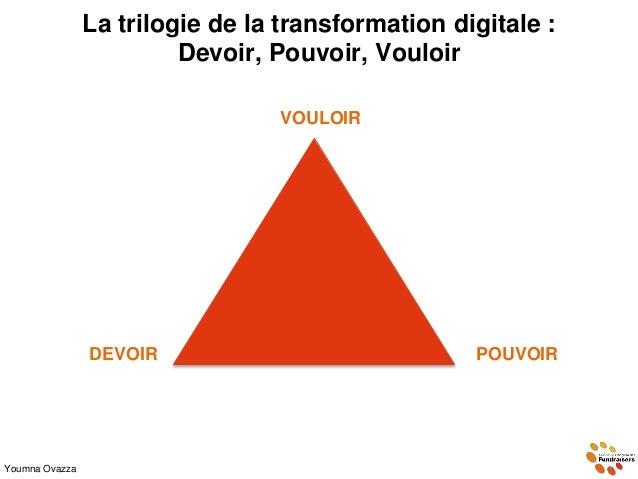 La trilogie de la transformation digitale : Devoir, Pouvoir, Vouloir Youmna Ovazza vivrelivre19.over-blog.com DEVOIR POUVO...