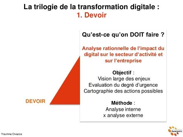 La trilogie de la transformation digitale : 1. Devoir Youmna Ovazza vivrelivre19.over-blog.com DEVOIR Qu'est-ce qu'on DOIT...