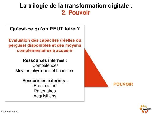 La trilogie de la transformation digitale : 2. Pouvoir Youmna Ovazza vivrelivre19.over-blog.com DEVOIR Qu'est-ce qu'on PEU...