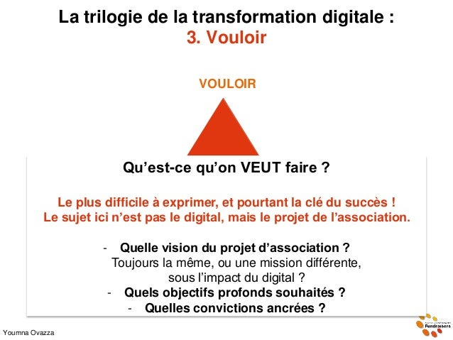 La trilogie de la transformation digitale : 3. Vouloir Youmna Ovazza vivrelivre19.over-blog.com DEVOIR Qu'est-ce qu'on VEU...