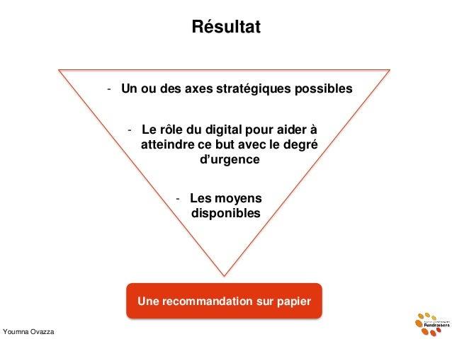 Résultat Youmna Ovazza - Un ou des axes stratégiques possibles - Les moyens disponibles - Le rôle du digital pour aider à ...