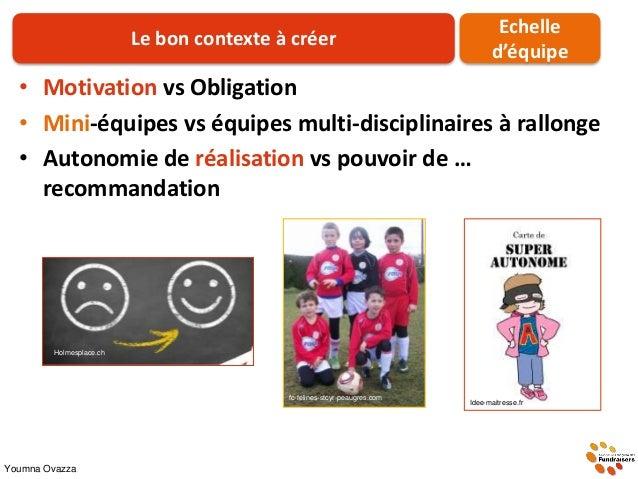 Youmna Ovazza Le bon contexte à créer Echelle d'équipe • Motivation vs Obligation • Mini-équipes vs équipes multi-discipli...
